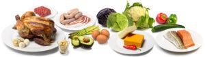 Dieta saraca in carbohidrati